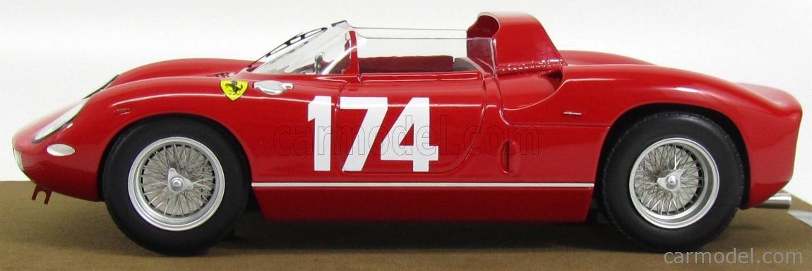 TECNOMODEL TM18-39E Masstab: 1/18  FERRARI 250P SPIDER N 174 TARGA FLORIO 1963 M.PARKES - J.SURTEES RED