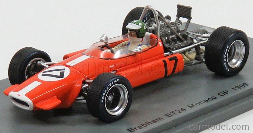 Silvio Moser Racing Team Background 9