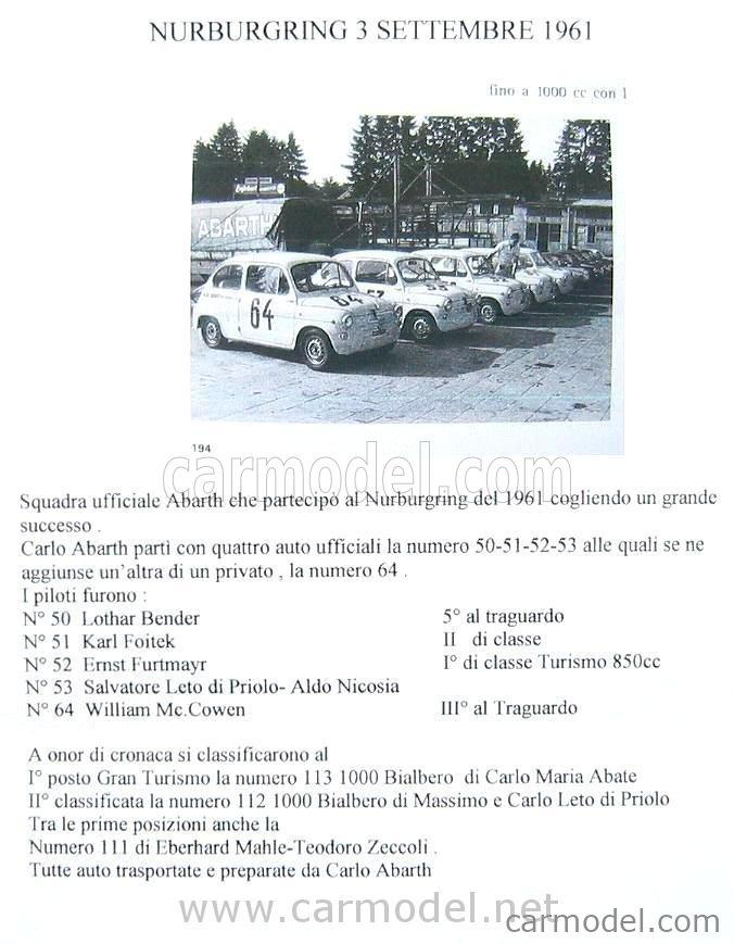 IV-MODEL IVPIAZ Scale 1/43  ABARTH DIORAMA PIAZZALE ABARTH NURBURGRING 1961 VARIOUS
